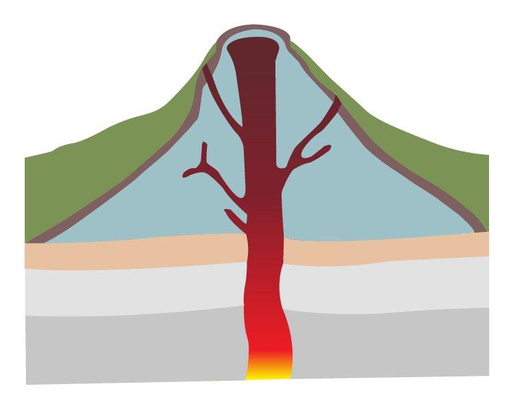 Chambre magmatique chemin e secondaire c ne chemin e p for Chambre magmatique