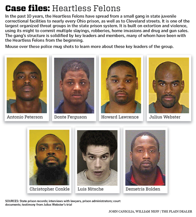 Blind loyalty, brutal violence: How the Heartless Felons ...