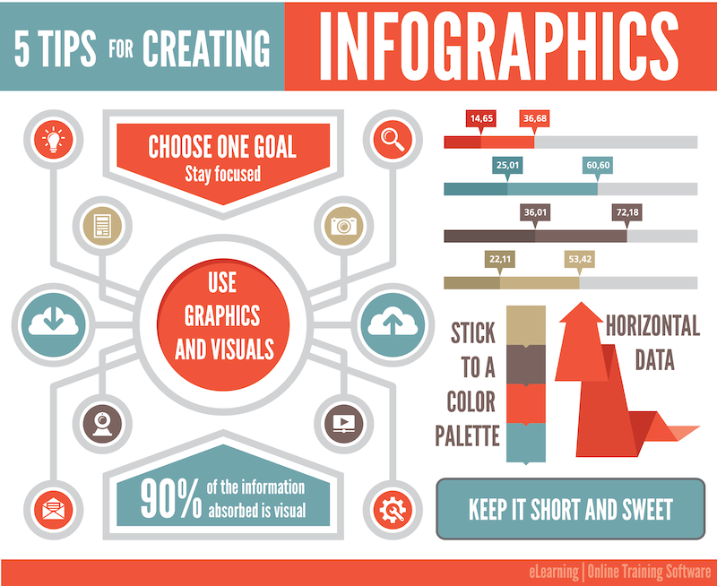 Ideas for Infographics, Photos of Infographics, Infograph...