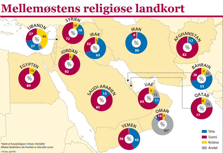 RELIGION BEDRIVS PÅ STOR SKALA