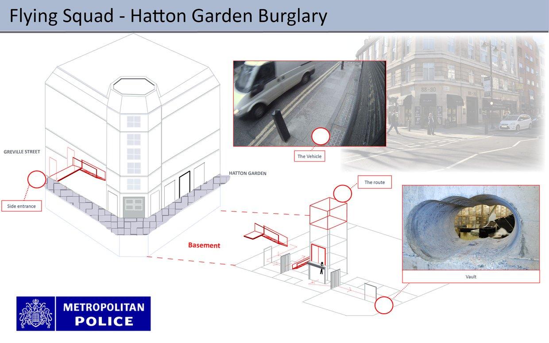 Hatton Garden burglary