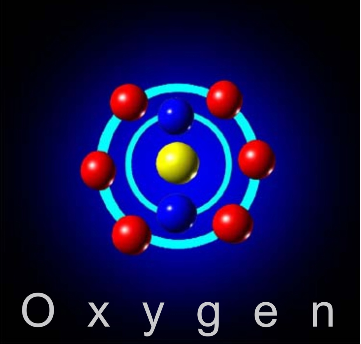 The Name Of The Element And The Symbol For Oxygen Atomi Thinglink