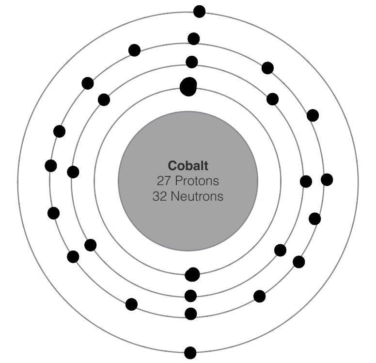 Cobalt Bohr Model