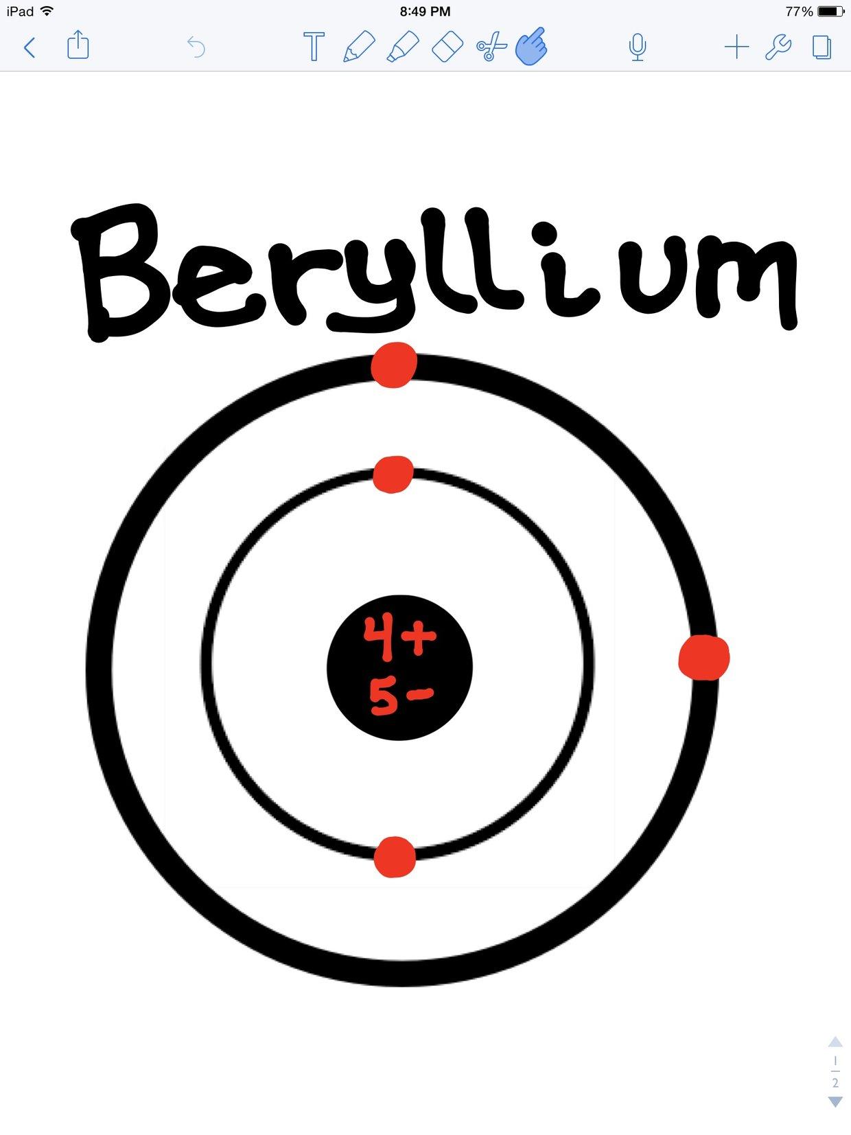 Beryllium bohr model thinglink beryllium bohr model ccuart Choice Image
