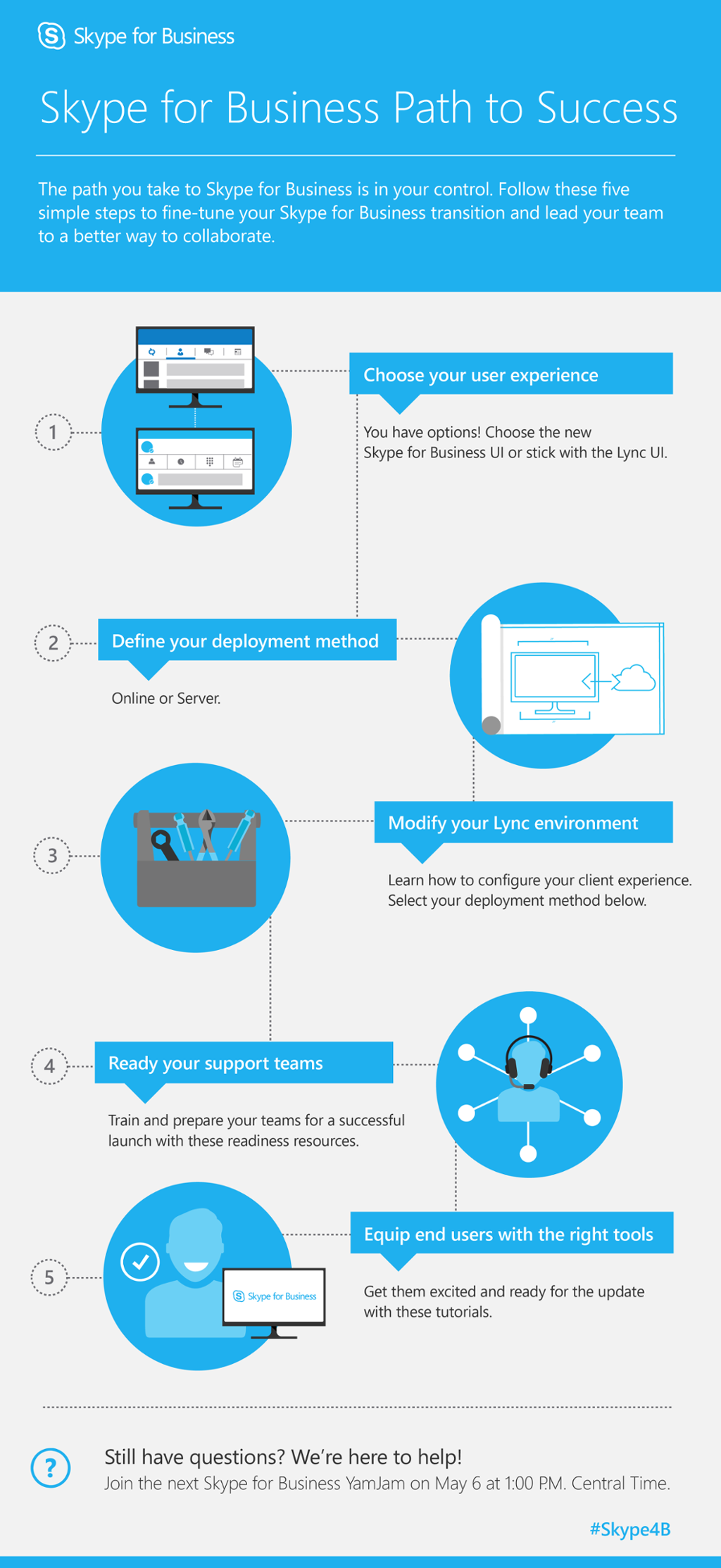 Skype For Business Gains Momentum Microsoft 365 Blog