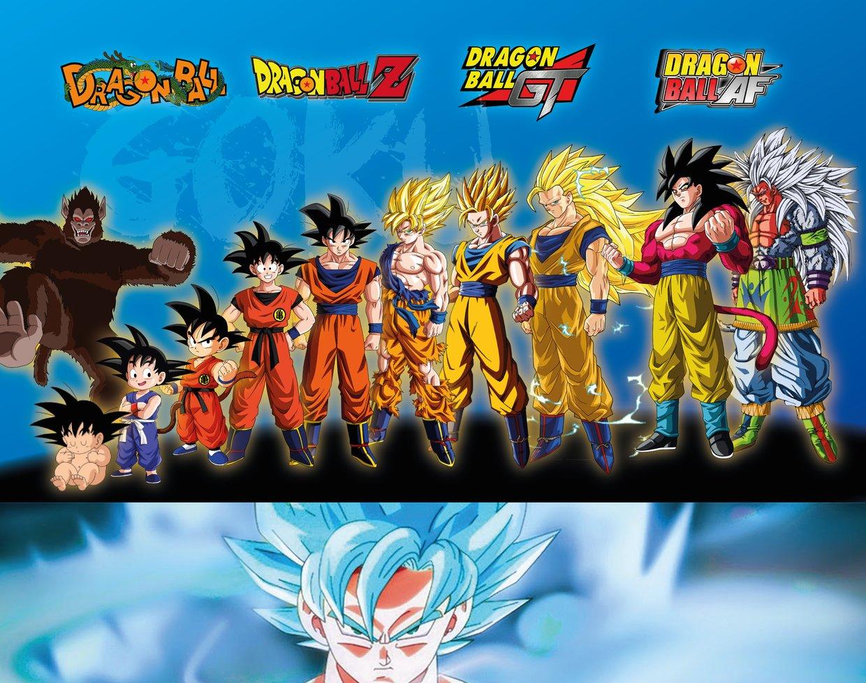 Imagenes De Fases De Goku