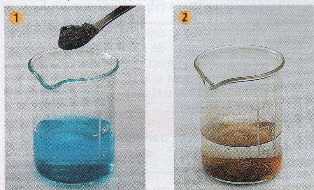 poudre de fer solution aqueuse de sulfate de cuivre q thinglink. Black Bedroom Furniture Sets. Home Design Ideas