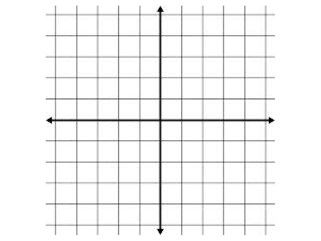 Coordinate plane thinglink for X and y tables worksheet