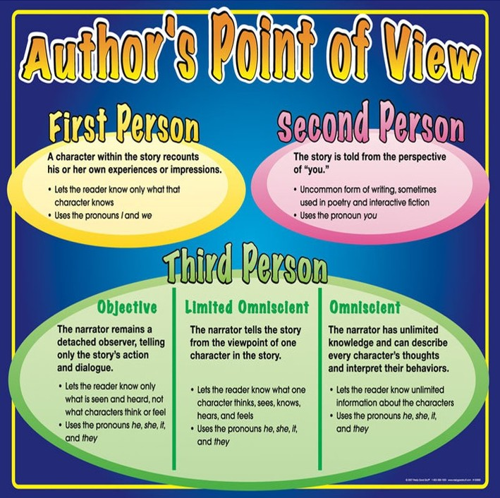 A point of view with heather vahn philavise 8