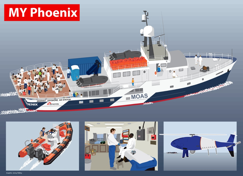 Interactive guide to the MSF/MOAS rescue boat, the Phoenix