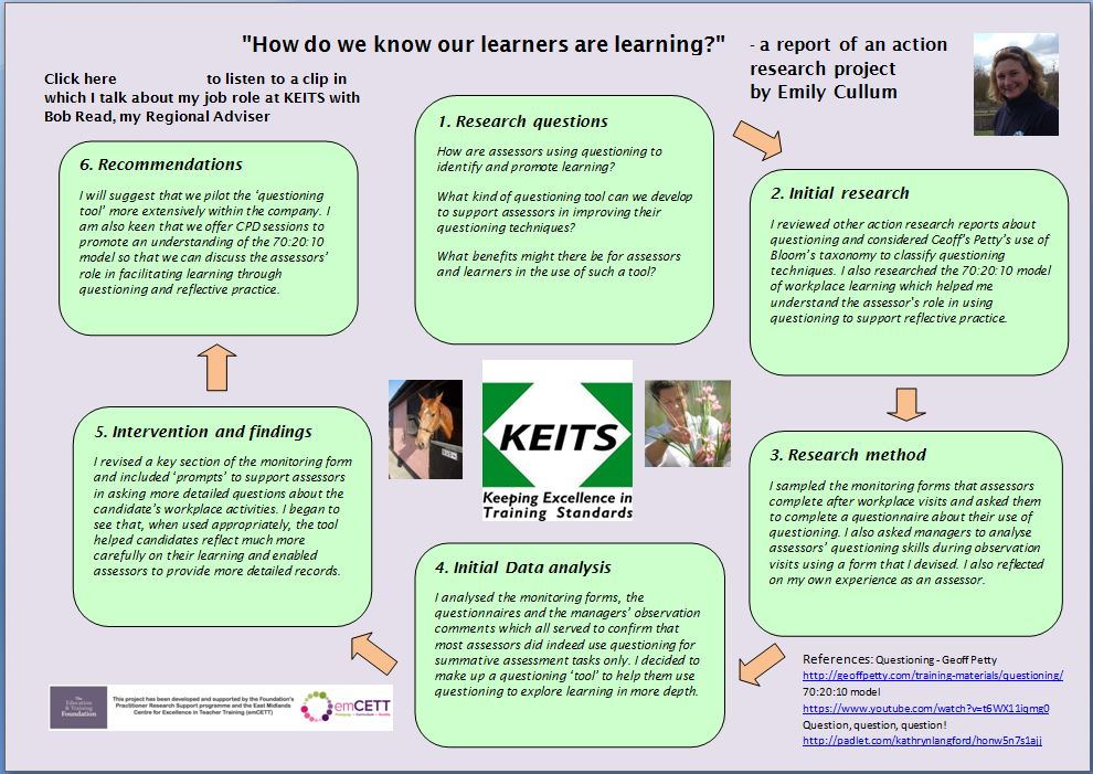 How do we know our learners are learning?