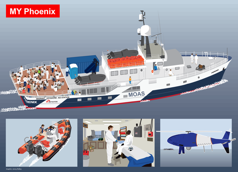 Guide interactif du bateau de sauvetage de MSFSea et MOAS
