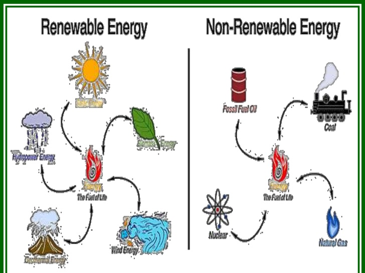 how to use renewable energy in a sentence
