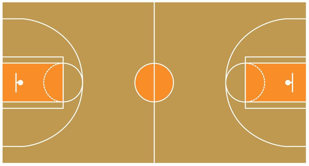 ملعب كرة السلة