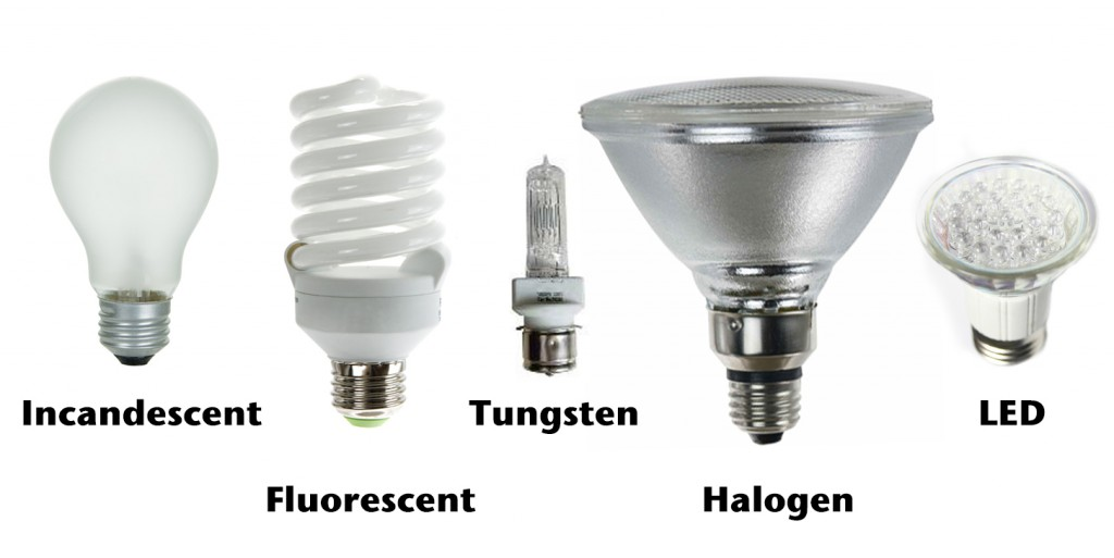 Different types of lighbulbs thinglink for Type of light fixtures