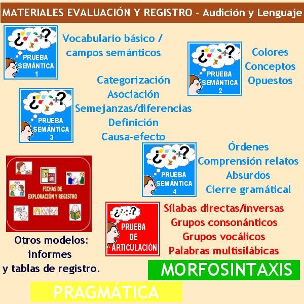 Evaluación y Registro en Audición y Lenguaje