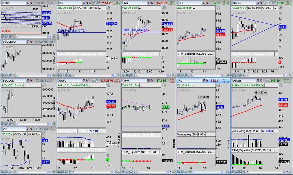 Simpler trading classes