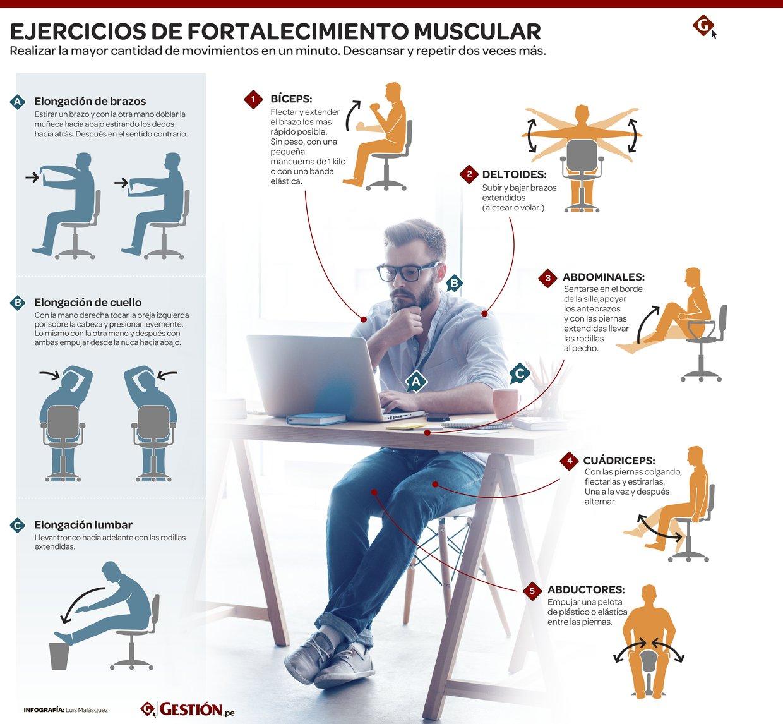 fortalecimiento muscular de rodilla