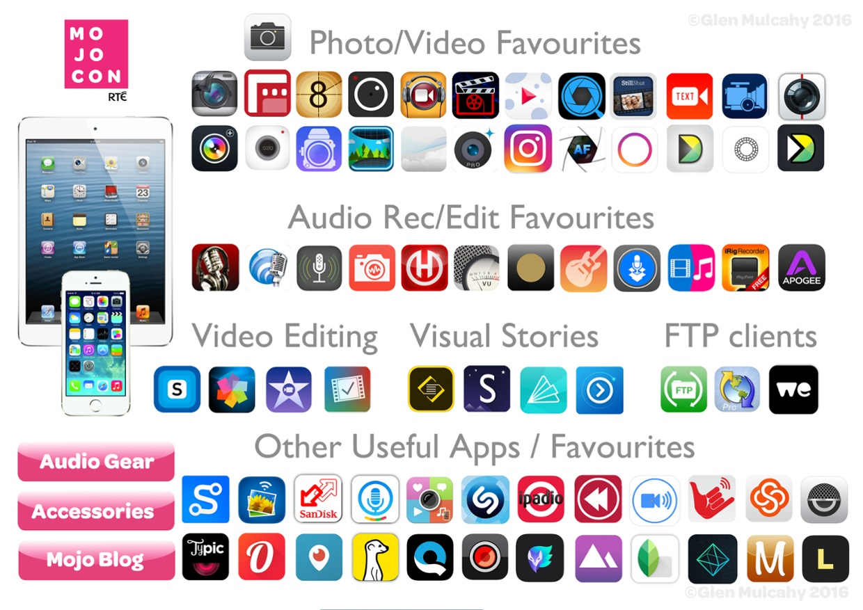 The Ultimate iOS Mojo App list by @glenbmulcahy