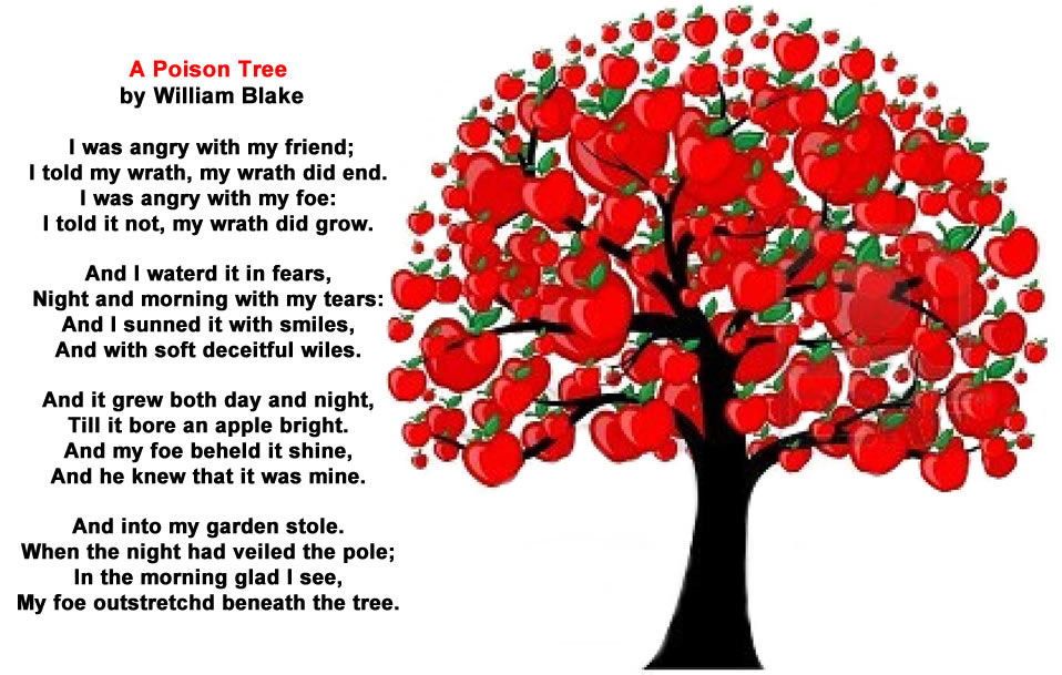 growing anger in a poison tree by william blake Xem video a poison tree in a poison tree, by william blake  like the slow and steady growth of a tree, anger and  by describing the growing and nurturing of a tree.