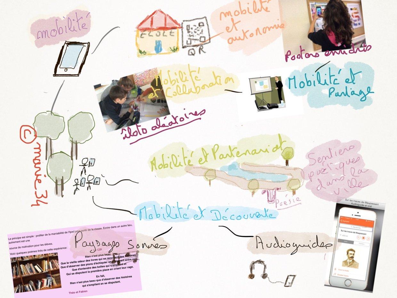 Mobilité en classe et hors de la classe par Marie Soulié