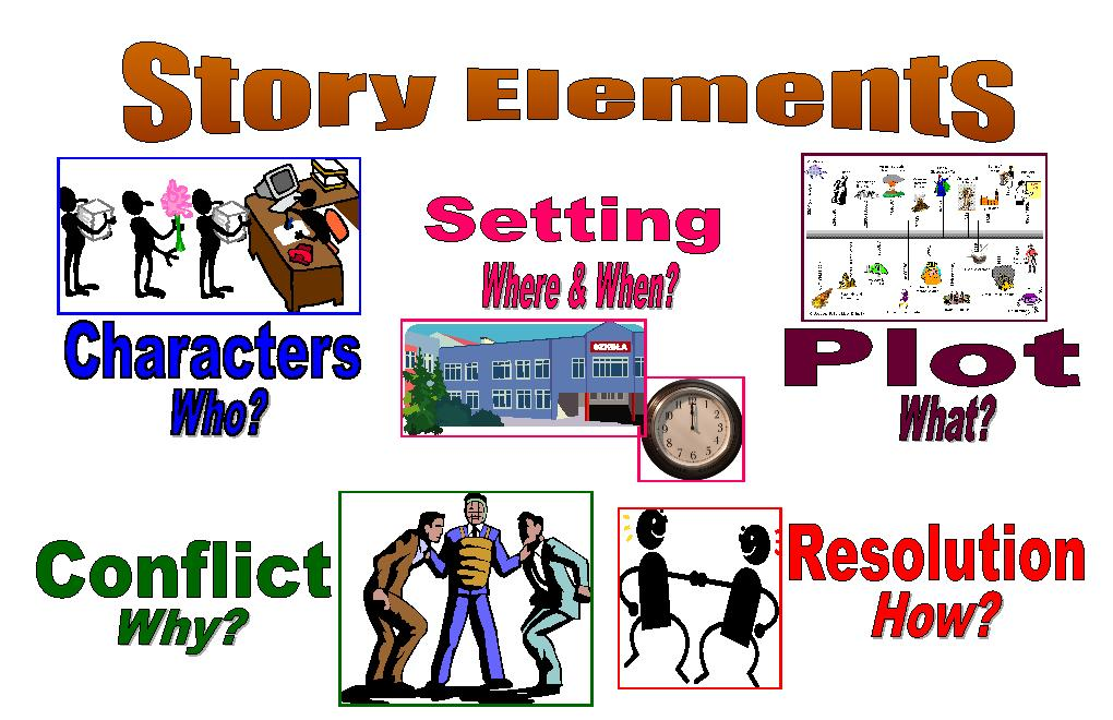 Elements of a story grade 4