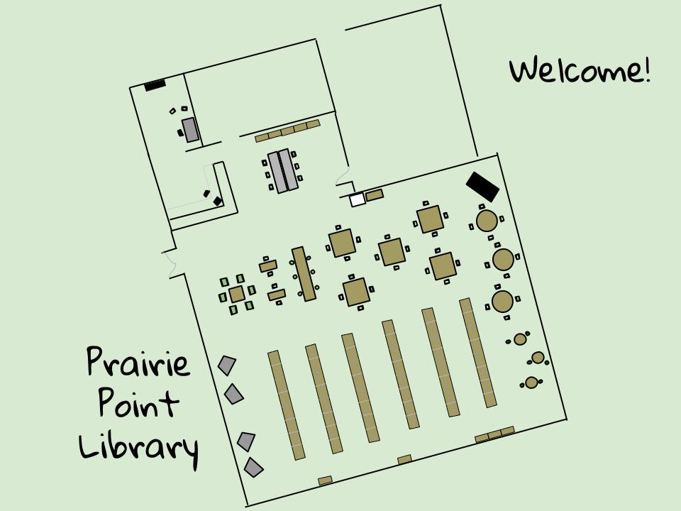 Point Library Orientation