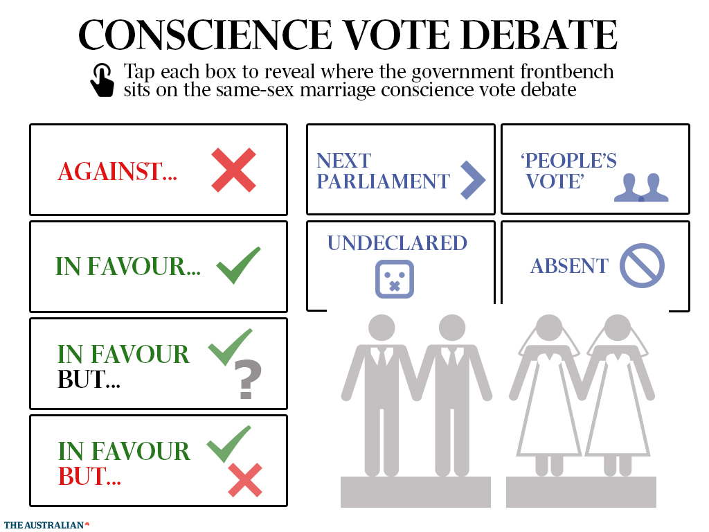Debate about same sex marriage — photo 1