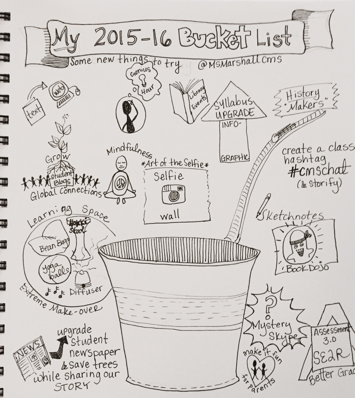 My 2015-16 Bucket List