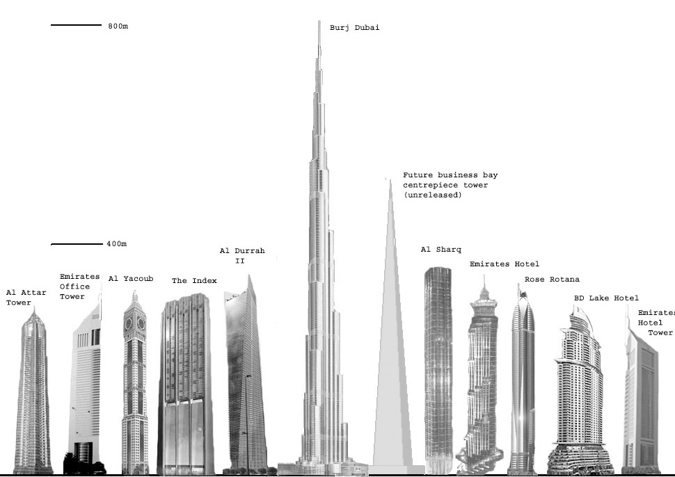 Burj Khalifa Tallest Tower On Earth Future Business Bay