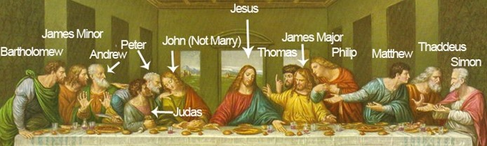 character analysis apostle john John: character of john: herod antipas falsely supposes jesus to be john: his influence upon the public mind john: his ministry not attested by miracles john: the apostle: present at the trial of jesus which took place in front of the high priest john.
