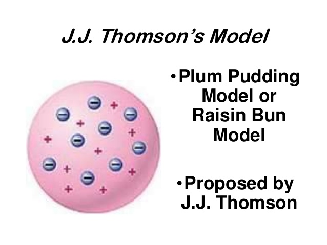 j j thomson discovery of the Cjduleasfriend3 search this site navigation home atomic structure jj thomson's discovery of the electron and plum pudding model jj thomson decided to test this in his cathode ray experiment.