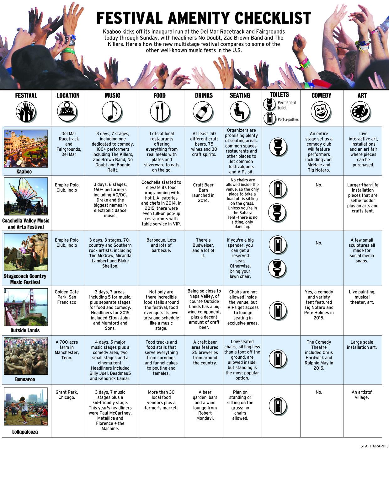 d4f1f0faf7dc5 Music festival amenity checklist