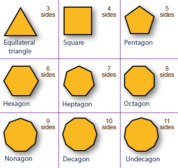 Concave hexagon on geoboard