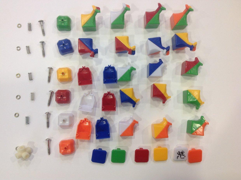 Rubiks cube deconstruction - ThingLink
