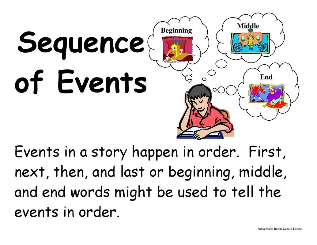 remix of sequence of events