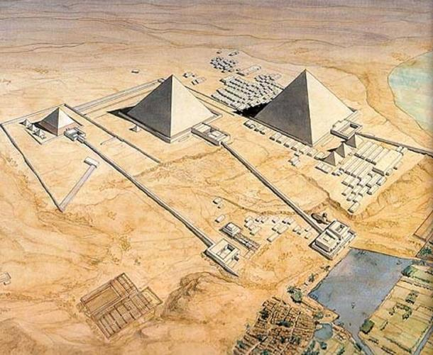 the Giza group