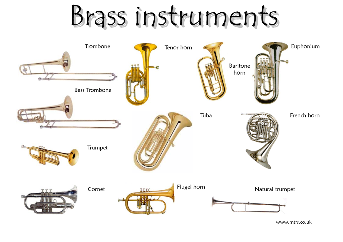 The Brass Family! - ThingLink
