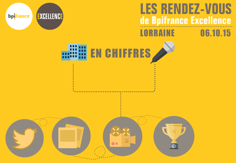 RDV Excellence - Lorraine