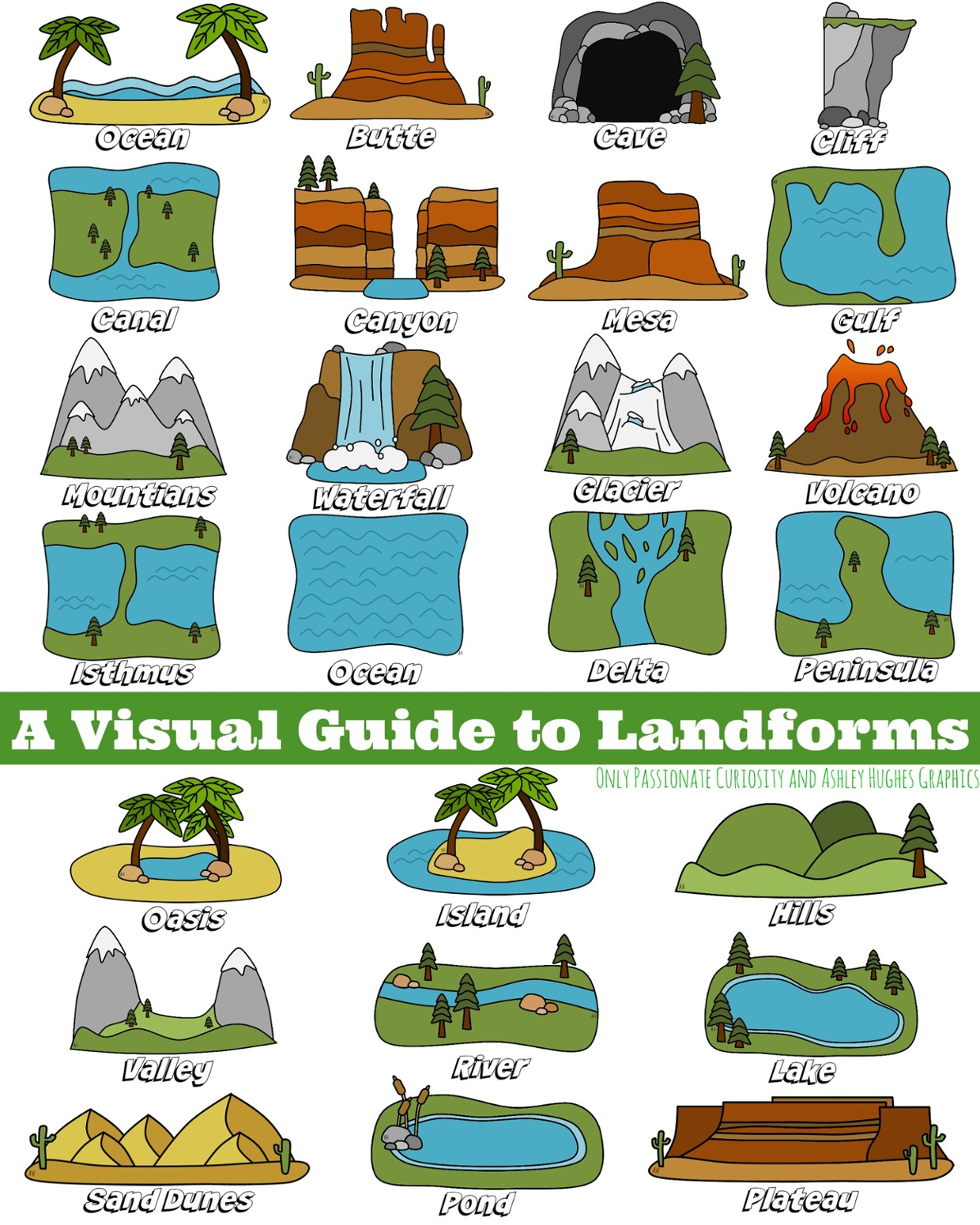 landforms homework Help with geography homework, - thesis proposal of sociology our writers come from a variety of professional backgrounds some of them are journalists and bloggers, others have a degree in economy or law, some used to be literature or chemistry teachers.