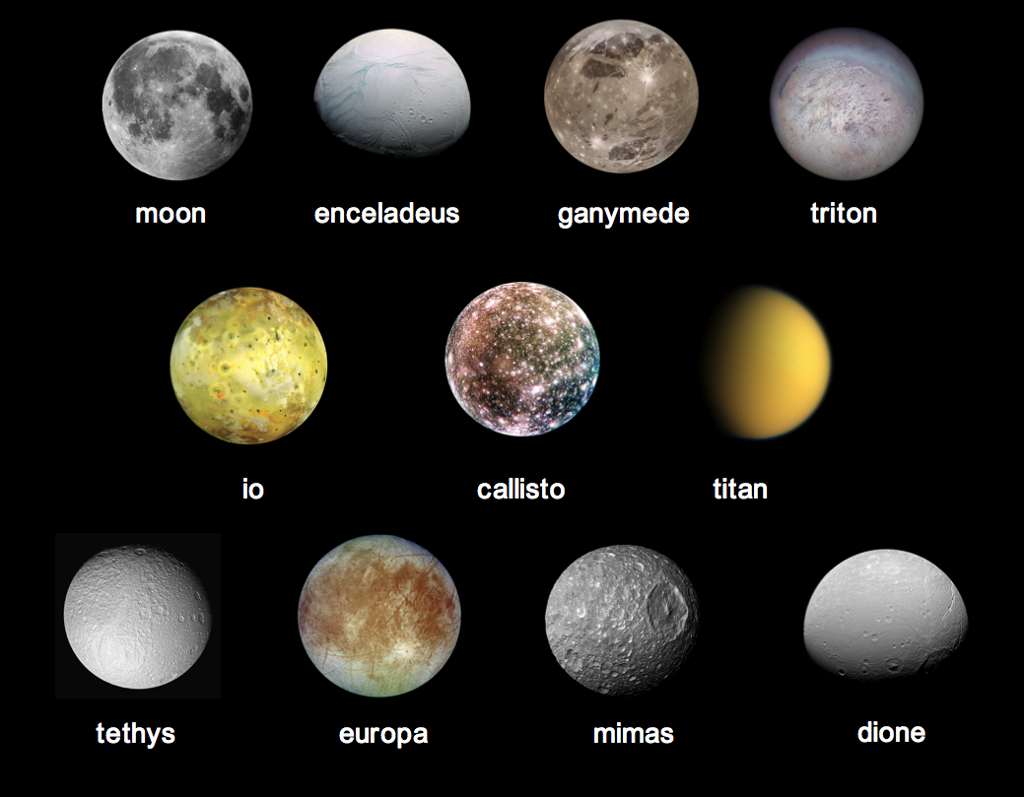 define planets and moon - photo #7