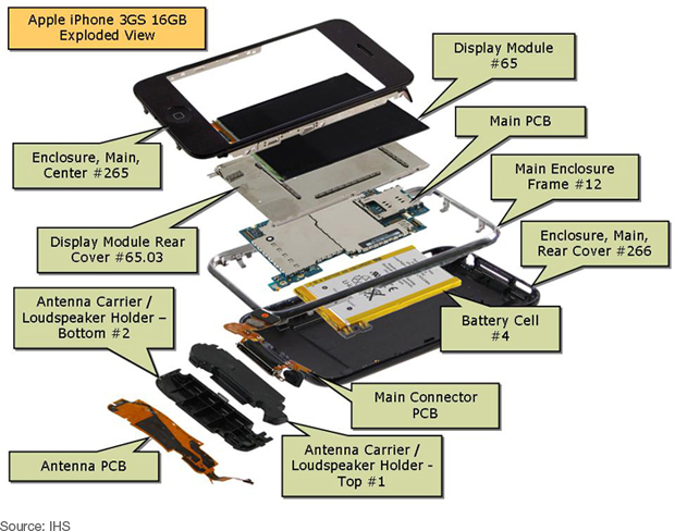 smartphone parts diagram take the product deconstruction challenge this fall