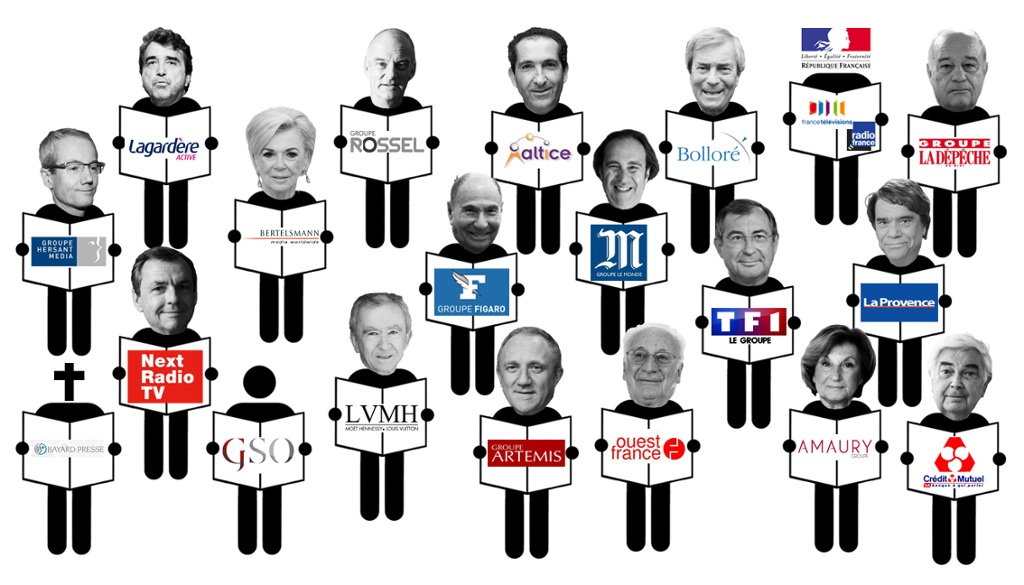 """Résultat de recherche d'images pour """"patrons de presse en france"""""""