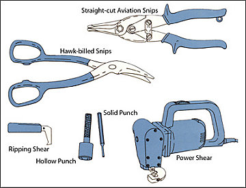 Hawk Billed Snips Straight Cut Aviation Snips Solid Pun