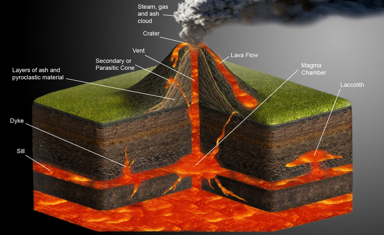 Image result for composite volcanoes