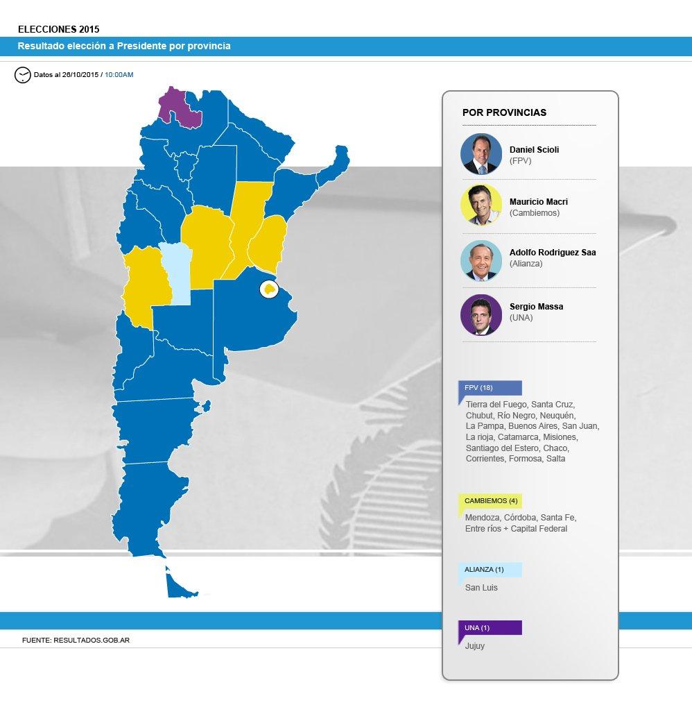 Mapa De Elecciones 2015.Elecciones Generales Asi Voto El Pais Y La Provincia De