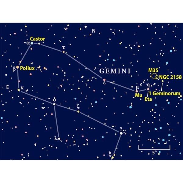 Gemini constellation - ThingLink