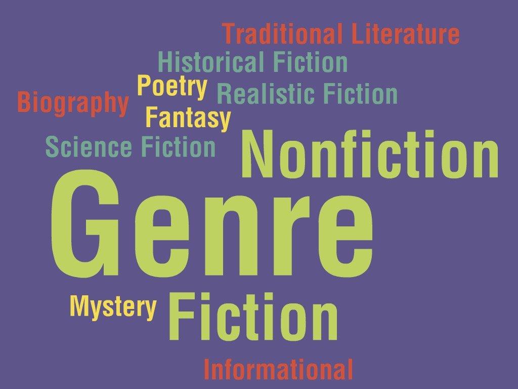 the essay is a nonfiction genre true or false Literary nonfiction: essays,  narrative nonfiction is a genre of nonfiction in which factual matter is presented in a narrative style  narrative nonfiction:.