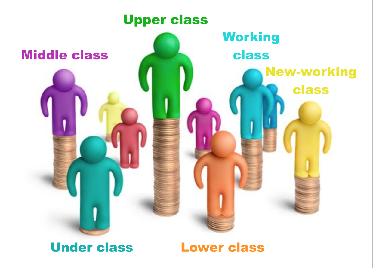 Different forms of status and class