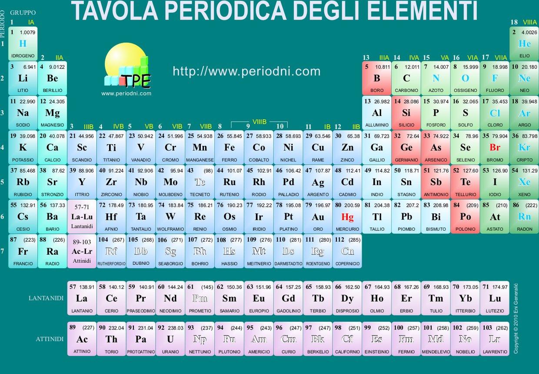 Tavola periodica thinglink - Tavola periodica degli elementi pdf ...